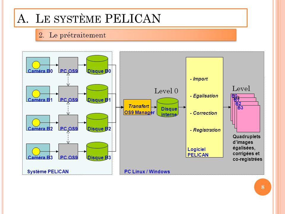 A. L E SYSTÈME PELICAN 2.Le prétraitement Caméra B0 - Import - Egalisation - Correction - Registration PC OS9 PC Linux / Windows Quadruplets dimages é