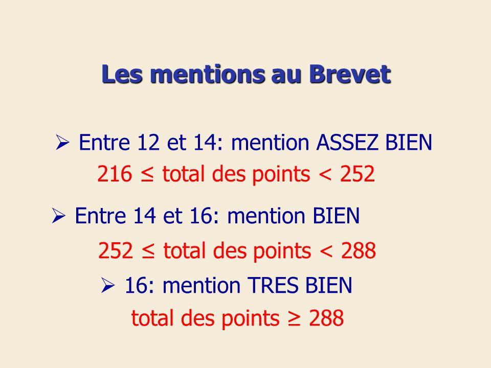 Les mentions au Brevet Entre 12 et 14: mention ASSEZ BIEN 216 total des points < 252 Entre 14 et 16: mention BIEN 252 total des points < 288 16: menti