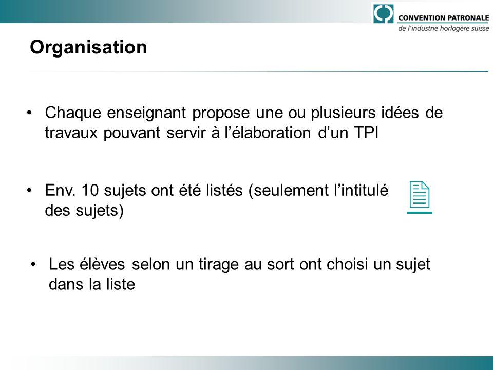 Organisation Chaque enseignant propose une ou plusieurs idées de travaux pouvant servir à lélaboration dun TPI Env. 10 sujets ont été listés (seulemen