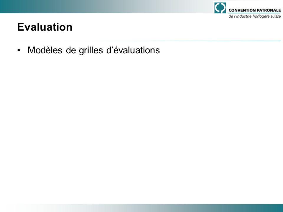 Evaluation Modèles de grilles dévaluations