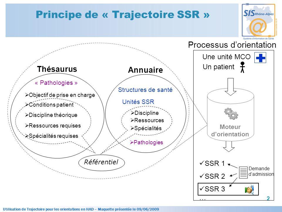Utilisation de Trajectoire pour les orientations en HAD – Maquette présentée le 09/06/2009 2 Un patient Une unité MCO SSR 1 SSR 2 SSR 3 … Moteur dorie