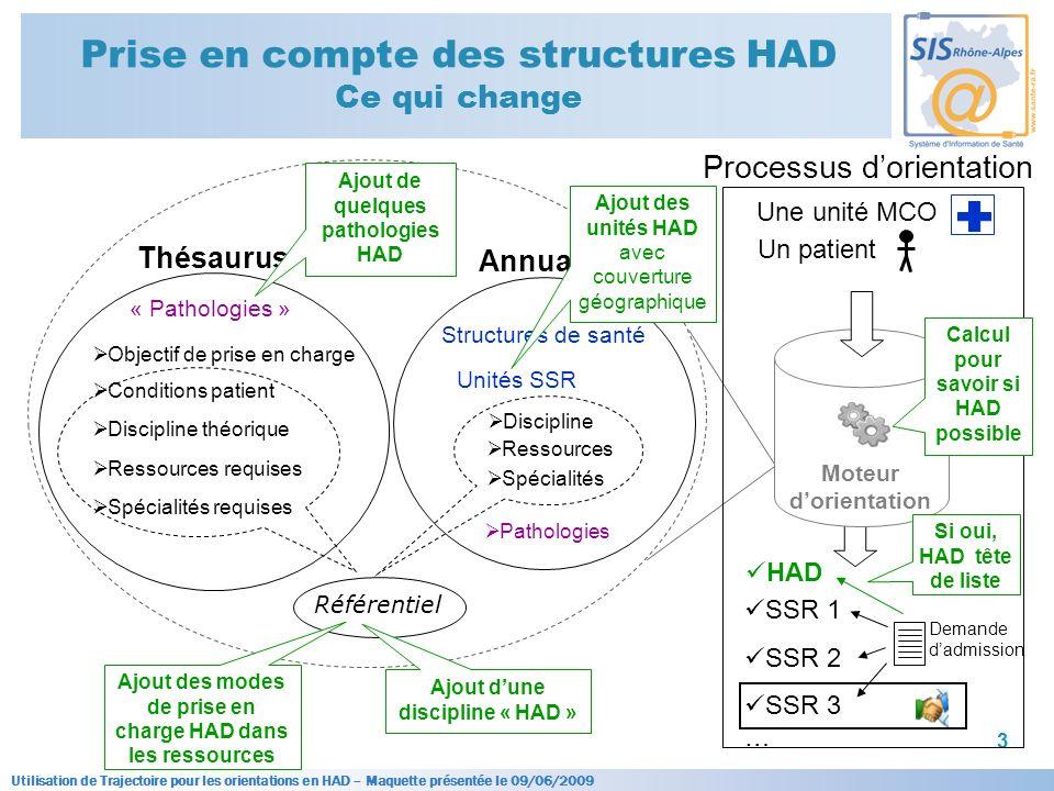 Utilisation de Trajectoire pour les orientations en HAD – Maquette présentée le 09/06/2009 3 Prise en compte des structures HAD Ce qui change HAD Un p