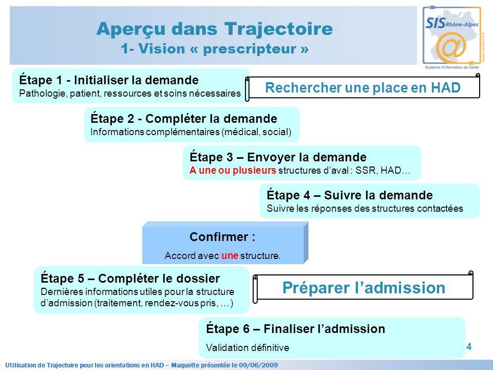 Utilisation de Trajectoire pour les orientations en HAD – Maquette présentée le 09/06/2009 4 Aperçu dans Trajectoire 1- Vision « prescripteur » Étape