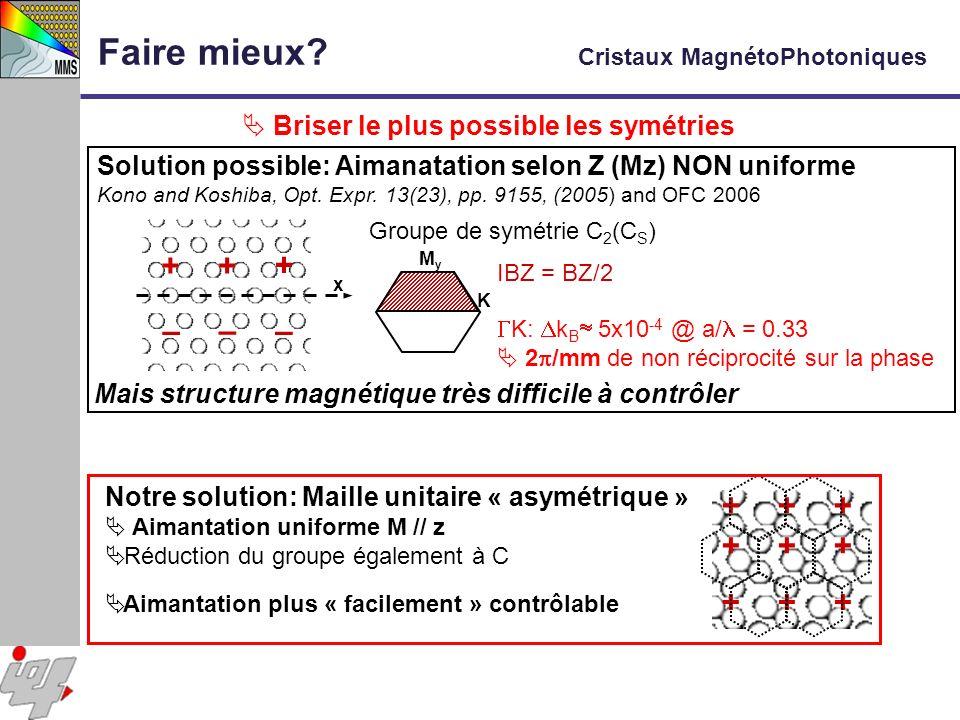 Notre solution: Maille unitaire « asymétrique » Aimantation uniforme M // z Réduction du groupe également à C Aimantation plus « facilement » contrôla