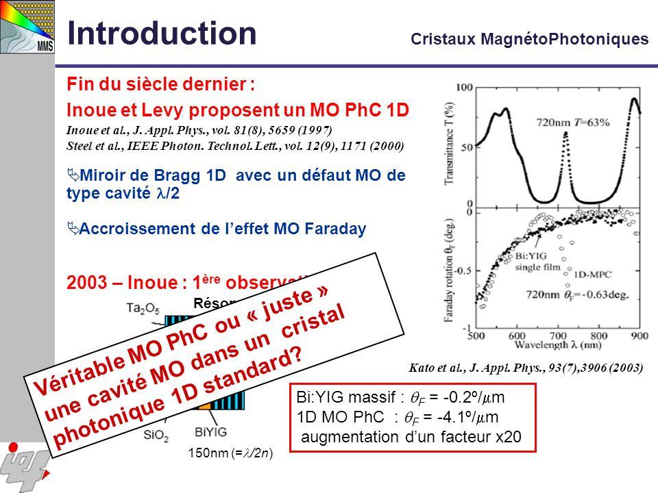 Introduction Cristaux MagnétoPhotoniques 150nm (= /2n) Résonnateur à 720nm 6 paires Ta 2 O 5 /SiO 2 Kato et al., J. Appl. Phys., 93(7),3906 (2003) Bi:
