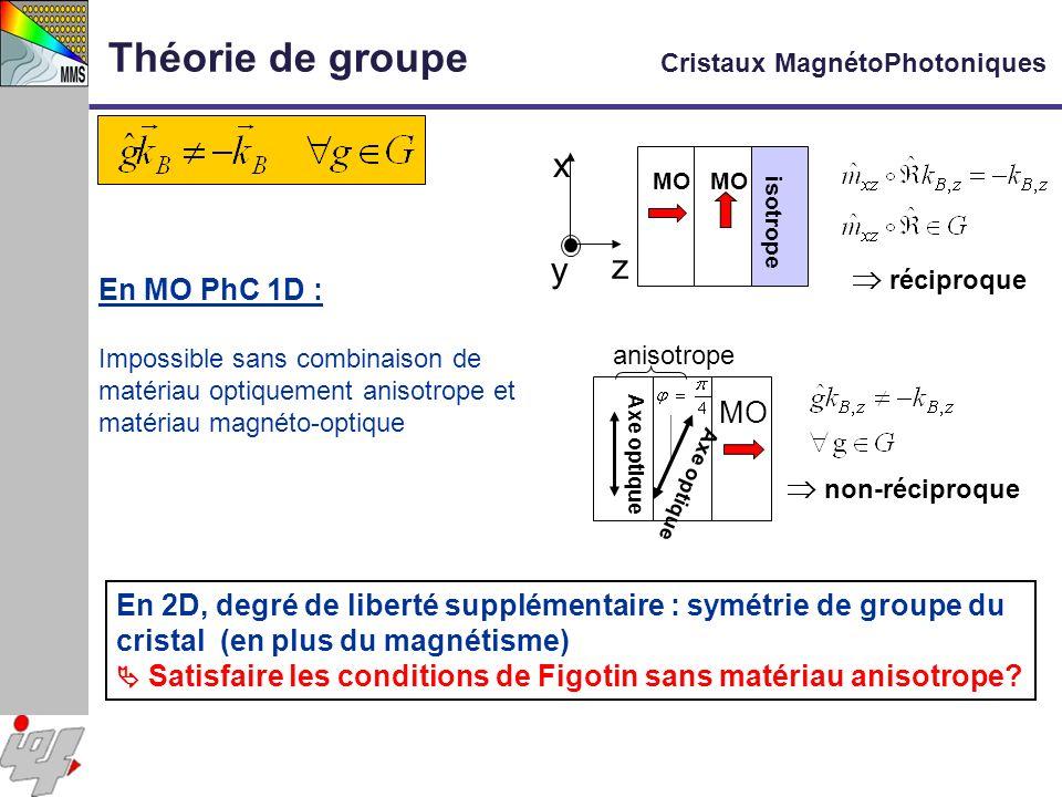 réciproque isotrope MO x y z En 2D, degré de liberté supplémentaire : symétrie de groupe du cristal (en plus du magnétisme) Satisfaire les conditions