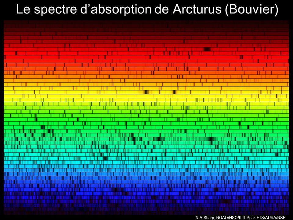 Le spectre dabsorption de Arcturus (Bouvier) N.A.Sharp, NOAO/NSO/Kitt Peak FTS/AURA/NSF