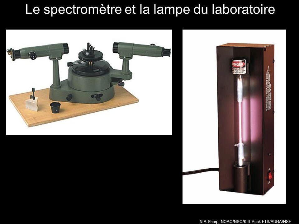 N.A.Sharp, NOAO/NSO/Kitt Peak FTS/AURA/NSF Le spectromètre et la lampe du laboratoire