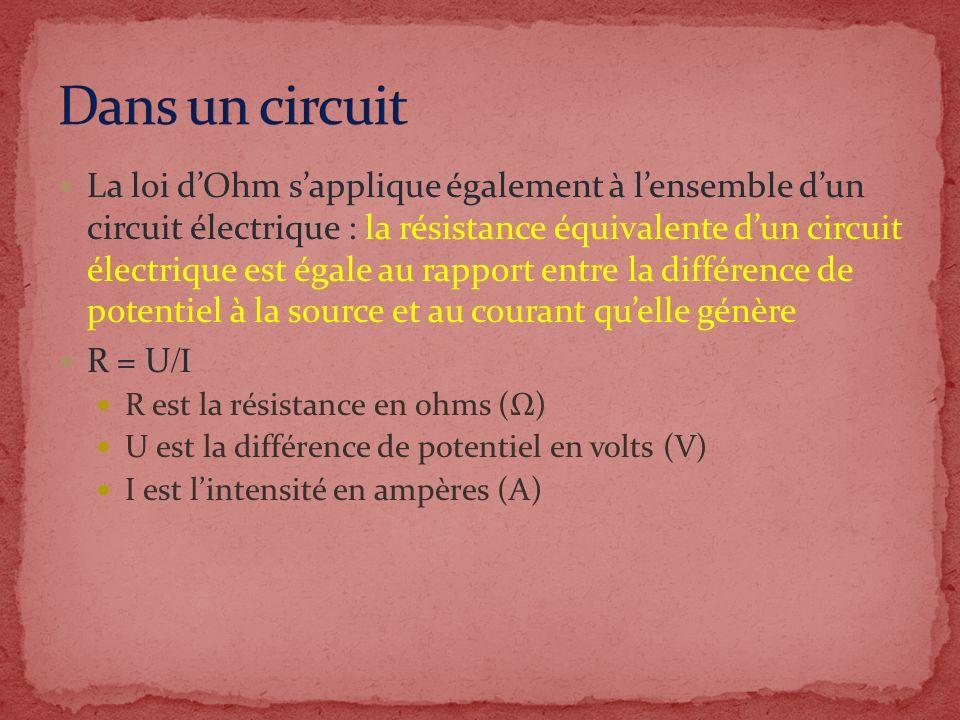 La loi dOhm sapplique également à lensemble dun circuit électrique : la résistance équivalente dun circuit électrique est égale au rapport entre la di