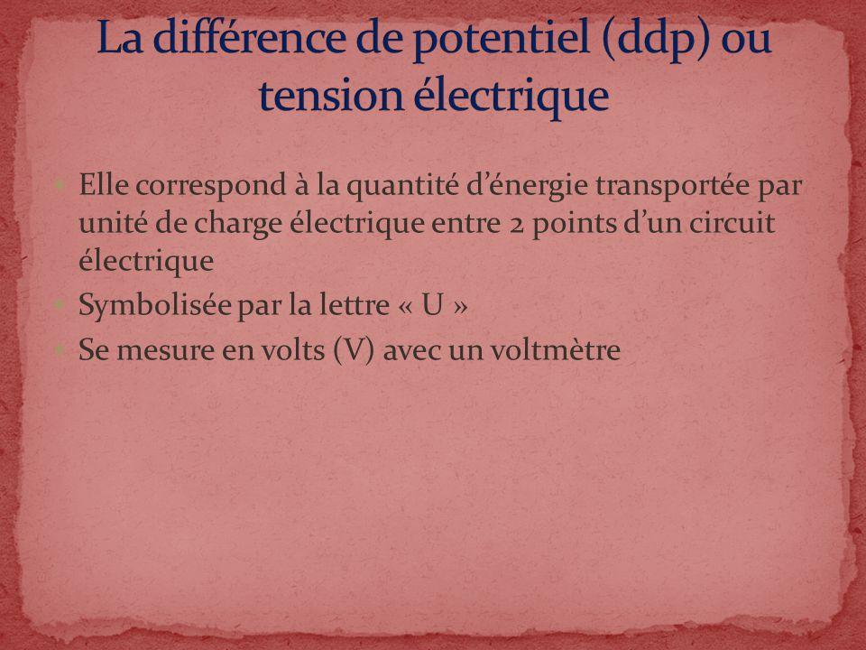 Elle correspond à la quantité dénergie transportée par unité de charge électrique entre 2 points dun circuit électrique Symbolisée par la lettre « U »