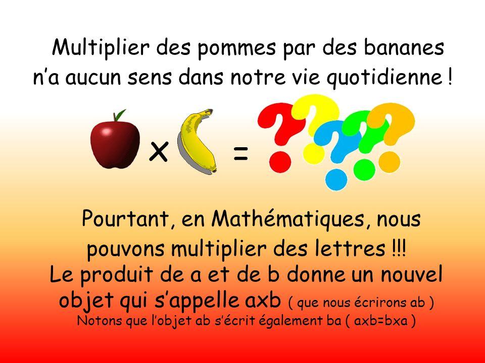 Multiplier des pommes par des bananes na aucun sens dans notre vie quotidienne ! x = Pourtant, en Mathématiques, nous pouvons multiplier des lettres !