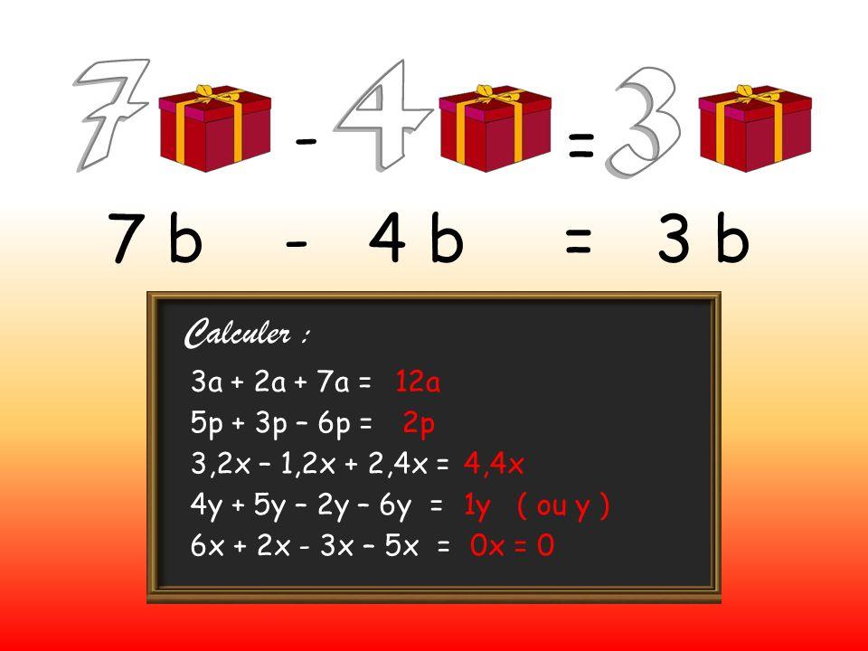 - = 7 b - 4 b = 3 b Calculer : 3a + 2a + 7a = 5p + 3p – 6p = 3,2x – 1,2x + 2,4x = 4y + 5y – 2y – 6y = 6x + 2x - 3x – 5x = 12a 2p 4,4x 1y ( ou y ) 0x =