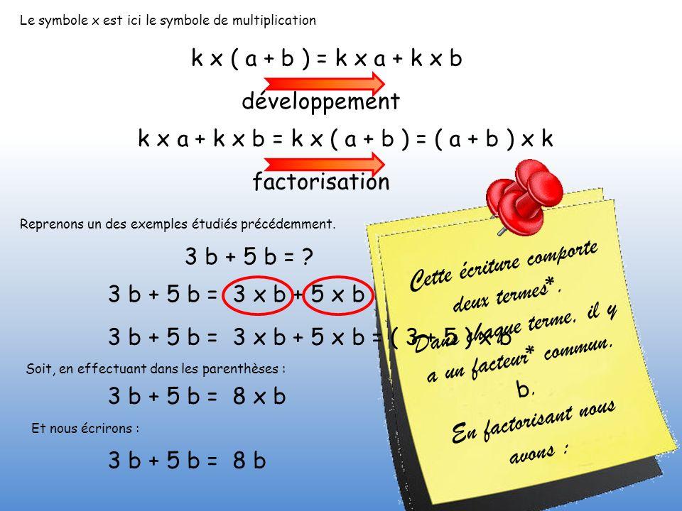 k x ( a + b ) = k x a + k x b développement k x a + k x b = k x ( a + b ) = ( a + b ) x k factorisation Le symbole x est ici le symbole de multiplicat
