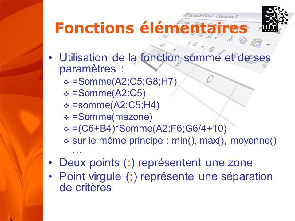 Fonctions élémentaires Utilisation de la fonction somme et de ses paramètres : =Somme(A2;C5;G8;H7) =Somme(A2:C5) =somme(A2:C5;H4) =Somme(mazone) =(C6+B4)*Somme(A2:F6;G6/4+10) sur le même principe : min(), max(), moyenne() … Deux points (:) représentent une zone Point virgule (;) représente une séparation de critères