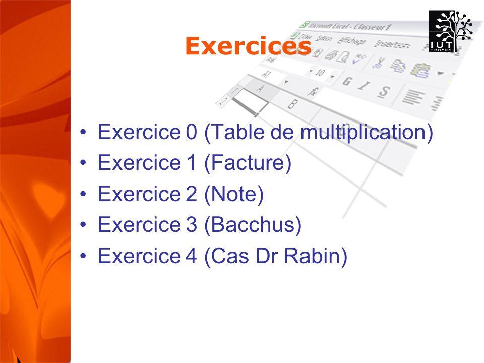Exercices Exercice 0 (Table de multiplication) Exercice 1 (Facture) Exercice 2 (Note) Exercice 3 (Bacchus) Exercice 4 (Cas Dr Rabin)