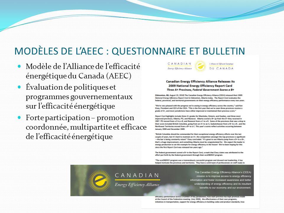 MODÈLES DE LAEEC : QUESTIONNAIRE ET BULLETIN Modèle de lAlliance de lefficacité énergétique du Canada (AEEC) Évaluation de politiques et programmes go