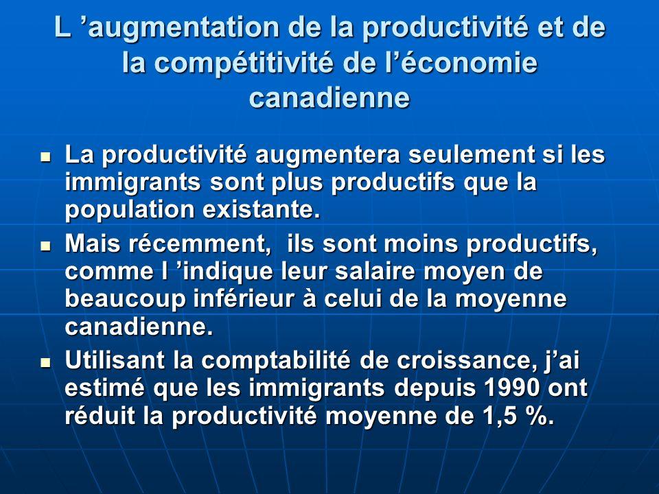 L augmentation de la productivité et de la compétitivité de léconomie canadienne La productivité augmentera seulement si les immigrants sont plus productifs que la population existante.