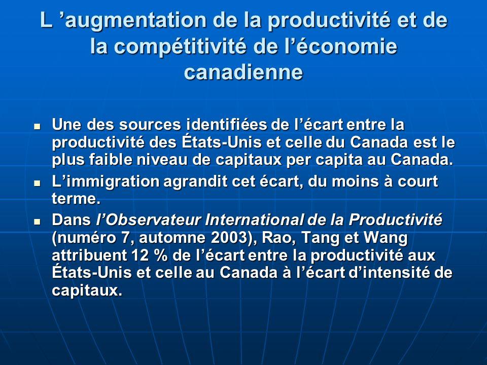 L augmentation de la productivité et de la compétitivité de léconomie canadienne Une des sources identifiées de lécart entre la productivité des États-Unis et celle du Canada est le plus faible niveau de capitaux per capita au Canada.