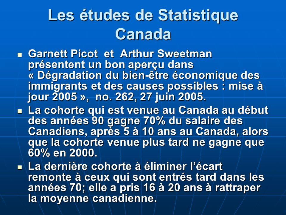 Les études de Statistique Canada Garnett Picot et Arthur Sweetman présentent un bon aperçu dans « Dégradation du bien-être économique des immigrants et des causes possibles : mise à jour 2005 », no.