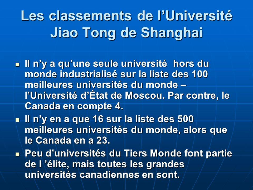 Les classements de lUniversité Jiao Tong de Shanghai Il ny a quune seule université hors du monde industrialisé sur la liste des 100 meilleures universités du monde – lUniversité dÉtat de Moscou.