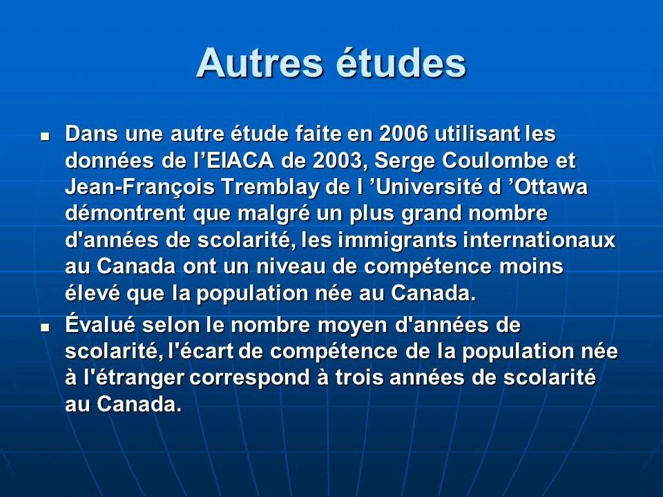 Autres études Dans une autre étude faite en 2006 utilisant les données de lEIACA de 2003, Serge Coulombe et Jean-François Tremblay de l Université d Ottawa démontrent que malgré un plus grand nombre d années de scolarité, les immigrants internationaux au Canada ont un niveau de compétence moins élevé que la population née au Canada.