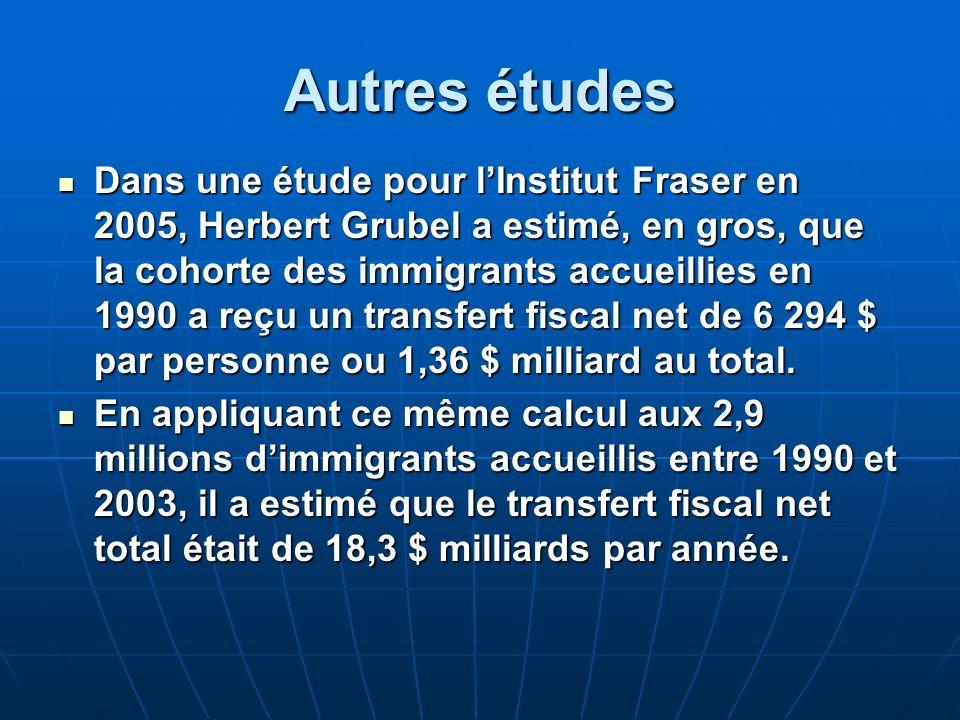Autres études Dans une étude pour lInstitut Fraser en 2005, Herbert Grubel a estimé, en gros, que la cohorte des immigrants accueillies en 1990 a reçu un transfert fiscal net de 6 294 $ par personne ou 1,36 $ milliard au total.