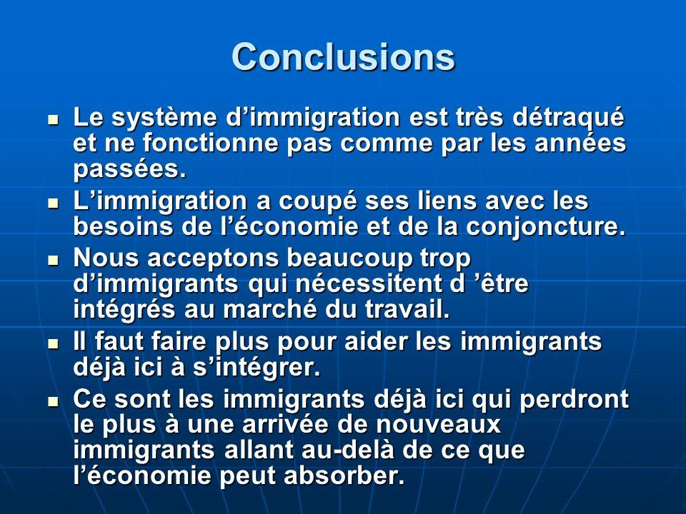 Conclusions Le système dimmigration est très détraqué et ne fonctionne pas comme par les années passées.