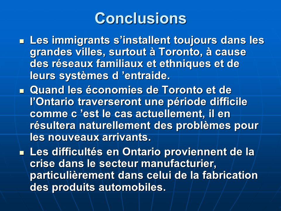 Conclusions Les immigrants sinstallent toujours dans les grandes villes, surtout à Toronto, à cause des réseaux familiaux et ethniques et de leurs systèmes d entraide.