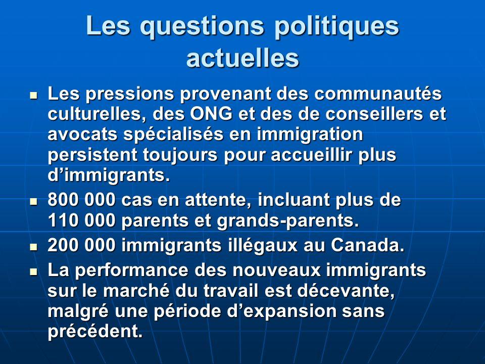 Une comparaison des niveaux dimmigration pendant la décennie 1996-2005 : Québec versus Ontario OntarioQuébec Immigrants admis pendant la décennie 1995-2004 1 235 123 348 295 Proportion du total 55,315,6 Proportion de la population totale du Canada 38,923,5