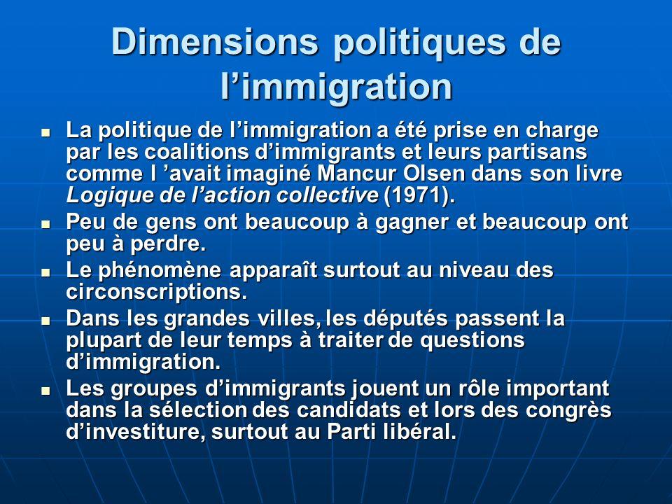 Dimensions politiques de limmigration La politique de limmigration a été prise en charge par les coalitions dimmigrants et leurs partisans comme l avait imaginé Mancur Olsen dans son livre Logique de laction collective (1971).