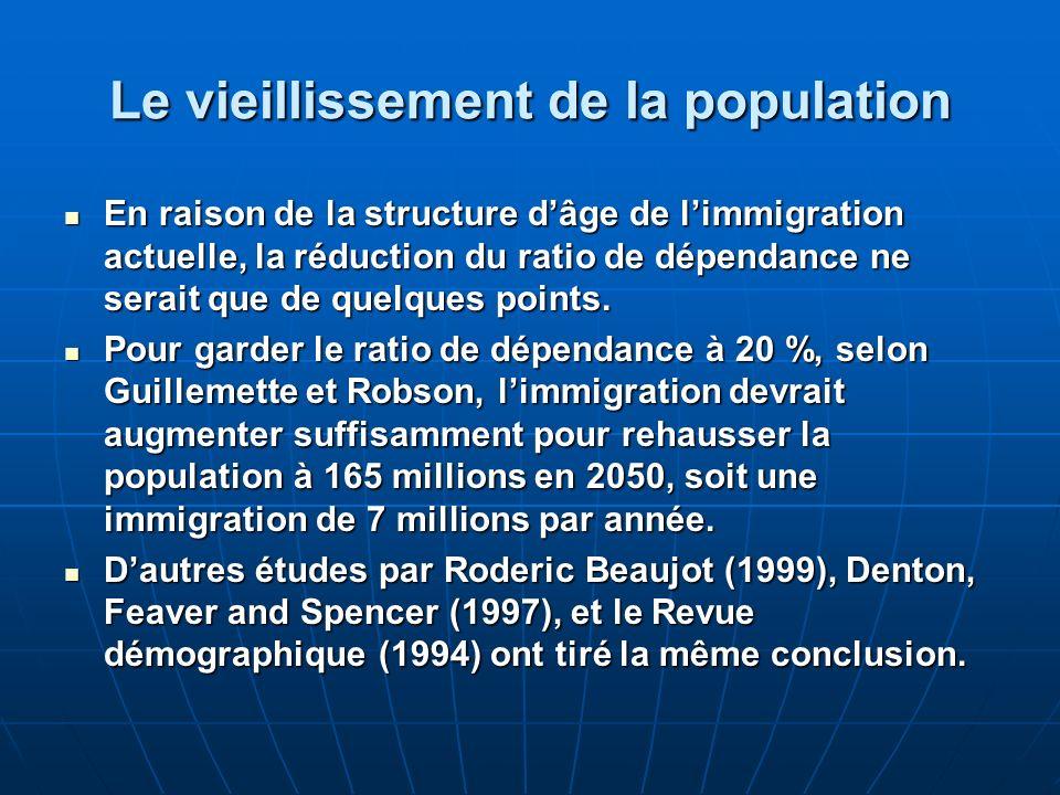 Conclusions Les nouveaux immigrants récemment accueillis ne sont pas les meilleurs.