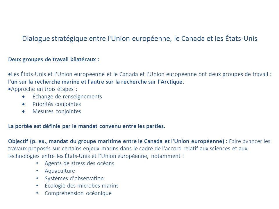 SECTEUR D INTERVENTION DE LA CROISSANCE BLEUE Plan de travail pour l exercice 2014-2015 Dialogue stratégique entre l Union européenne, le Canada et les États-Unis Deux groupes de travail bilatéraux : Les États-Unis et l Union européenne et le Canada et l Union européenne ont deux groupes de travail : l un sur la recherche marine et l autre sur la recherche sur l Arctique.