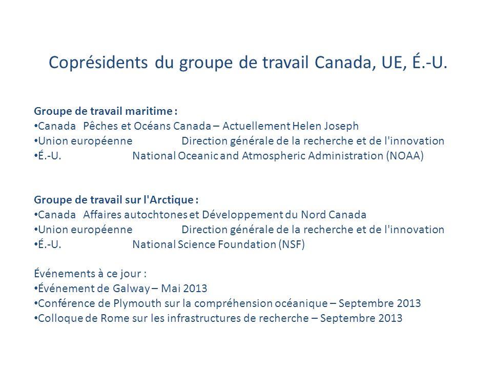 SECTEUR D INTERVENTION DE LA CROISSANCE BLEUE Plan de travail pour l exercice 2014-2015 Coprésidents du groupe de travail Canada, UE, É.-U.