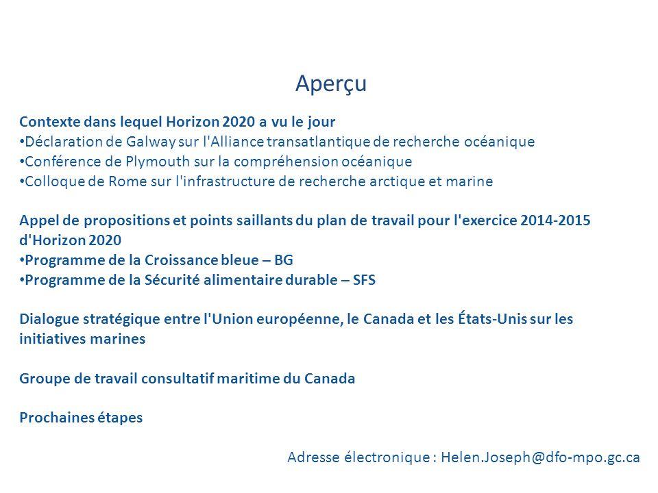 SECTEUR D INTERVENTION DE LA CROISSANCE BLEUE Plan de travail pour l exercice 2014-2015 Aperçu Contexte dans lequel Horizon 2020 a vu le jour Déclaration de Galway sur l Alliance transatlantique de recherche océanique Conférence de Plymouth sur la compréhension océanique Colloque de Rome sur l infrastructure de recherche arctique et marine Appel de propositions et points saillants du plan de travail pour l exercice 2014-2015 d Horizon 2020 Programme de la Croissance bleue – BG Programme de la Sécurité alimentaire durable – SFS Dialogue stratégique entre l Union européenne, le Canada et les États-Unis sur les initiatives marines Groupe de travail consultatif maritime du Canada Prochaines étapes Adresse électronique : Helen.Joseph@dfo-mpo.gc.ca