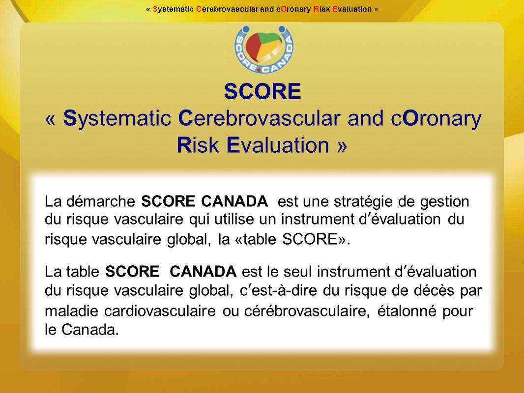 « Systematic Cerebrovascular and cOronary Risk Evaluation » Risque de Mortalité CV-10 ans SCORECanada FAIBLE 1% MODÉRÉE 2-4% ELEVÉE 5%