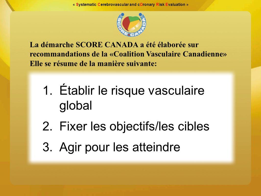 « Systematic Cerebrovascular and cOronary Risk Evaluation » Pour une personne de moins de 40 ans, Utiliser la table du risque relatif Comment utiliser la table SCORE pour le Canada ?