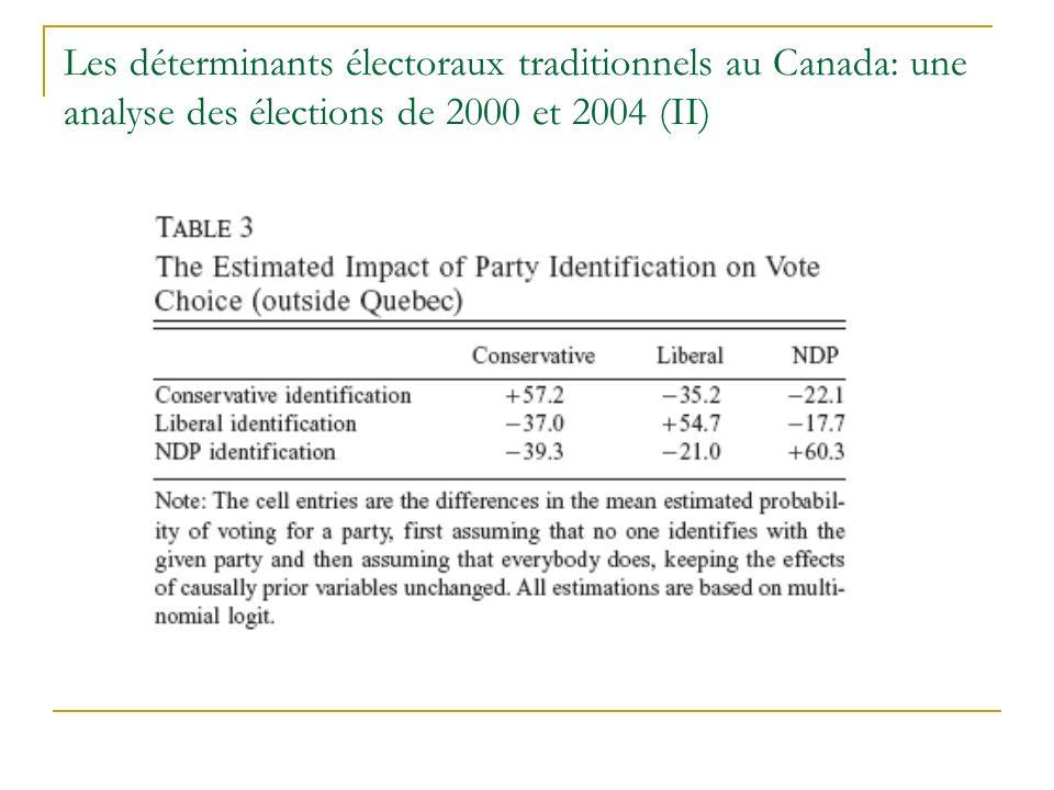 Les déterminants électoraux traditionnels au Canada: une analyse des élections de 2000 et 2004 (II)