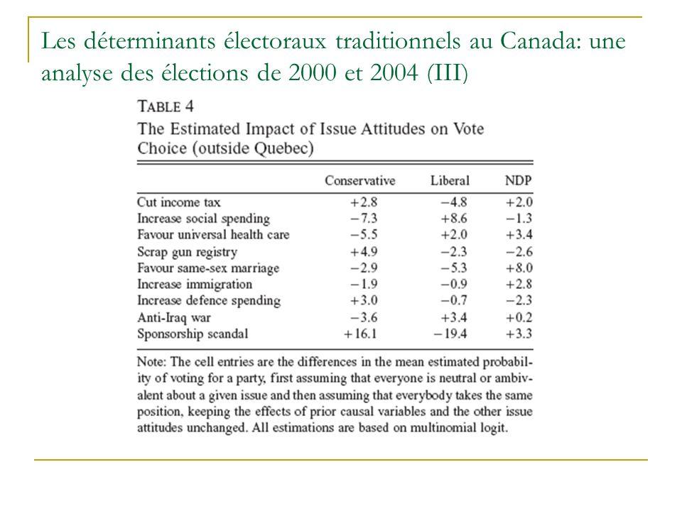 Les déterminants électoraux traditionnels au Canada: une analyse des élections de 2000 et 2004 (III)