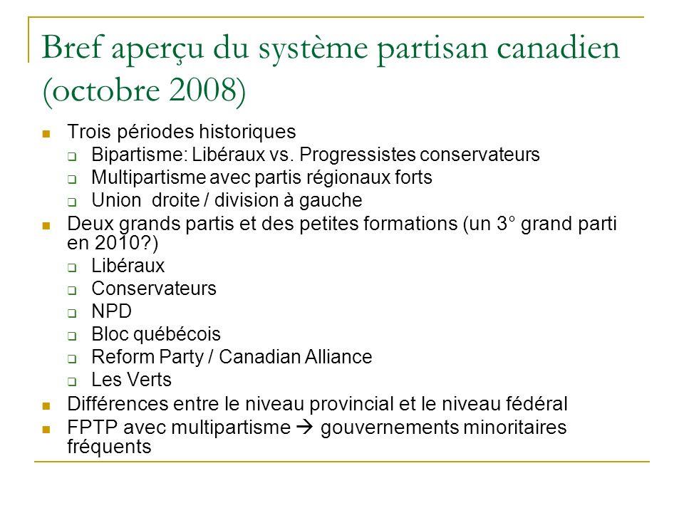 Bref aperçu du système partisan canadien (octobre 2008) Trois périodes historiques Bipartisme: Libéraux vs.