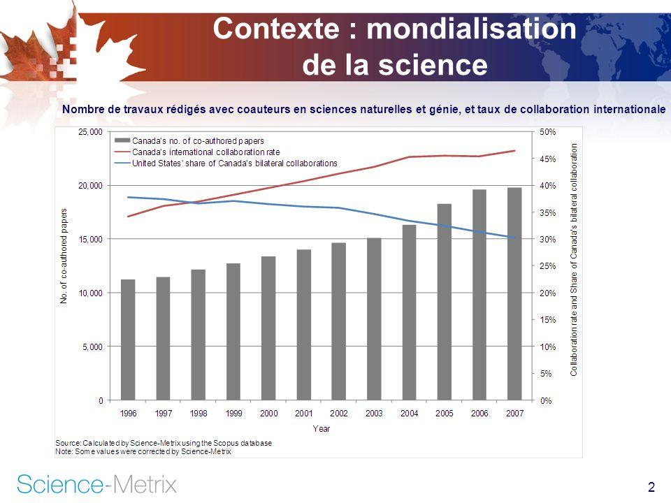 3 Contexte – taux de croissance de la collaboration en S-T (1996-2007)