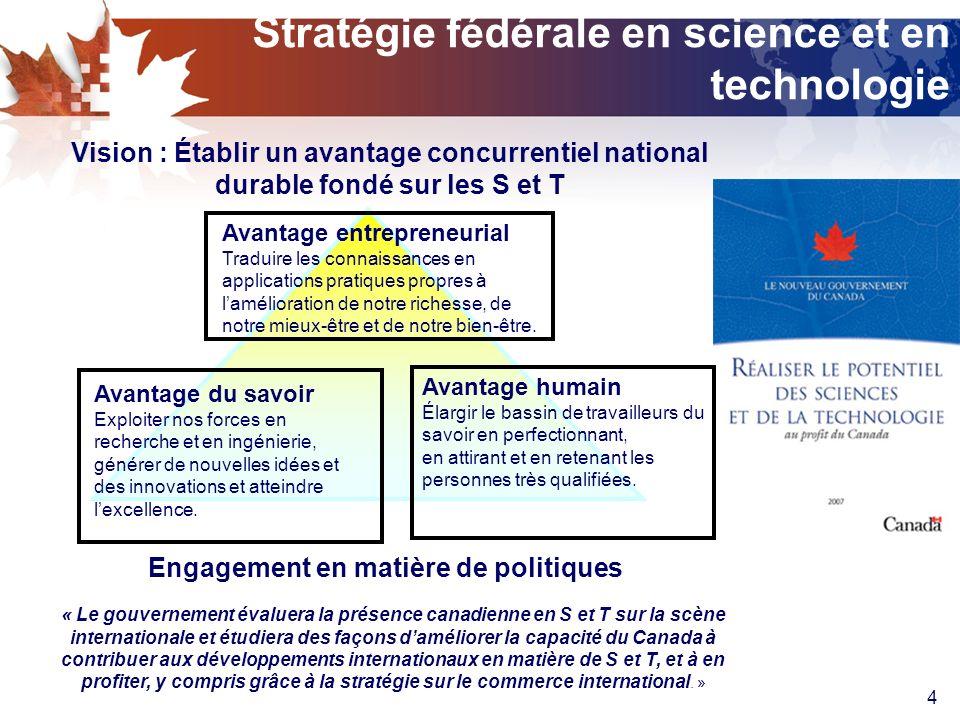 5 Stratégie du ministère des Affaires étrangères et du Commerce international en matière d innovation Avantage Canada Stratégie en ST Stratégiecommercialemondiale Stratégie dinnovation mondiale