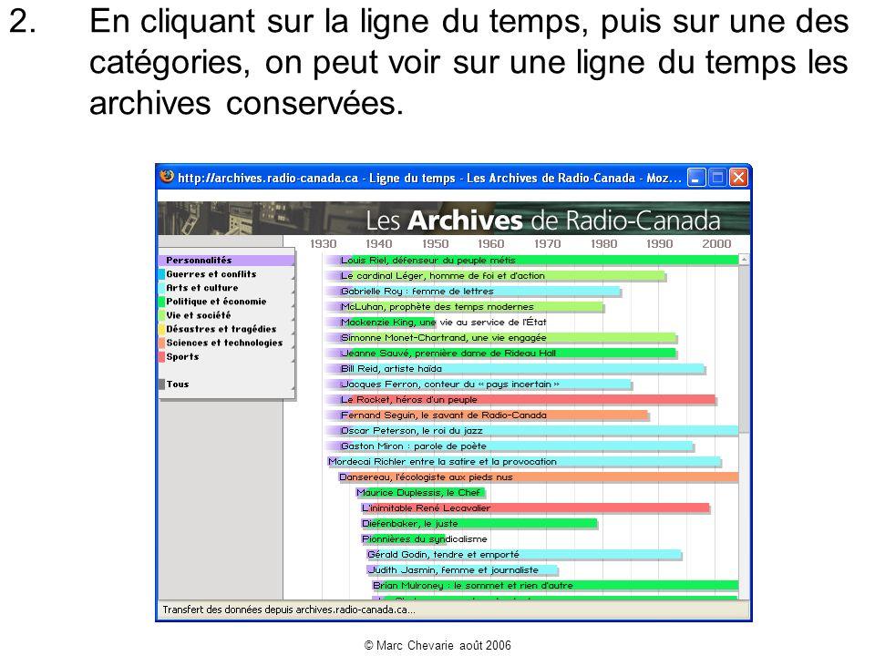 © Marc Chevarie août 2006 2.En cliquant sur la ligne du temps, puis sur une des catégories, on peut voir sur une ligne du temps les archives conservées.