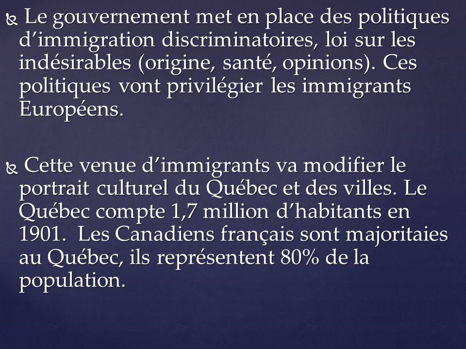 Le gouvernement met en place des politiques dimmigration discriminatoires, loi sur les indésirables (origine, santé, opinions). Ces politiques vont pr