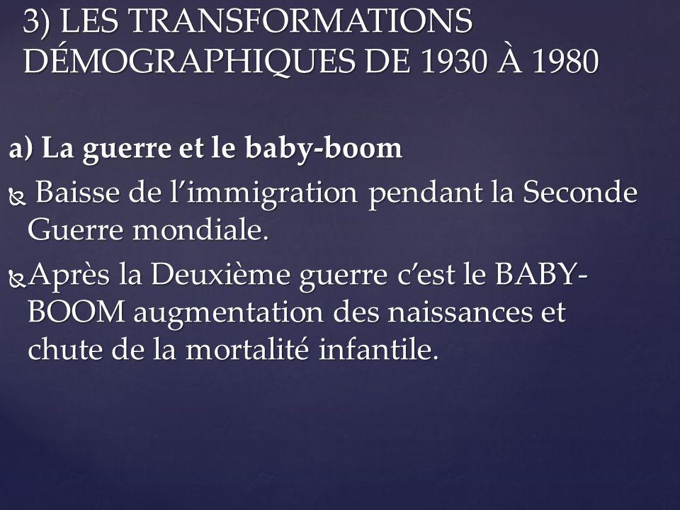 a) La guerre et le baby-boom Baisse de limmigration pendant la Seconde Guerre mondiale. Baisse de limmigration pendant la Seconde Guerre mondiale. Apr