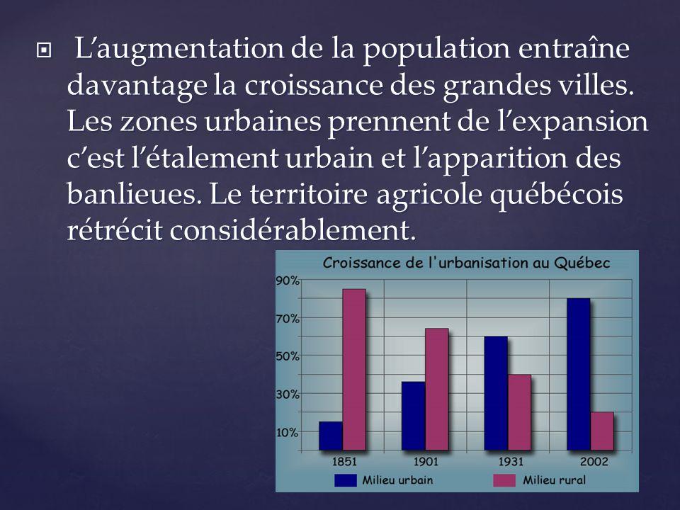 Laugmentation de la population entraîne davantage la croissance des grandes villes. Les zones urbaines prennent de lexpansion cest létalement urbain e