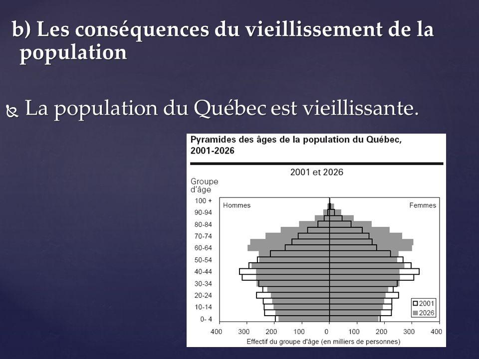 b) Les conséquences du vieillissement de la population b) Les conséquences du vieillissement de la population La population du Québec est vieillissant