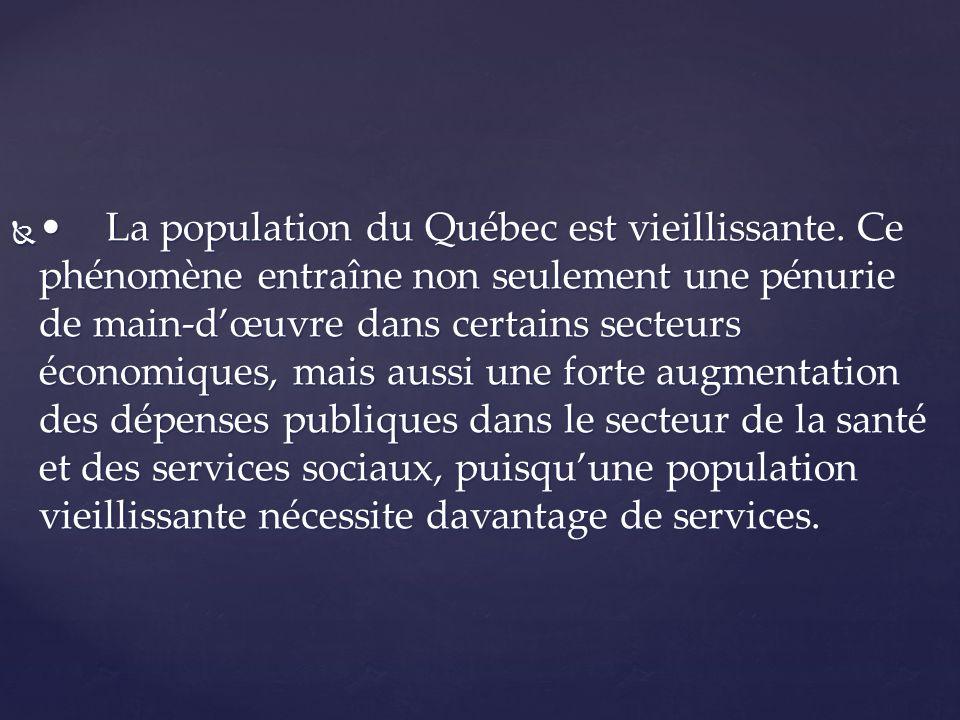 La population du Québec est vieillissante. Ce phénomène entraîne non seulement une pénurie de main-dœuvre dans certains secteurs économiques, mais aus