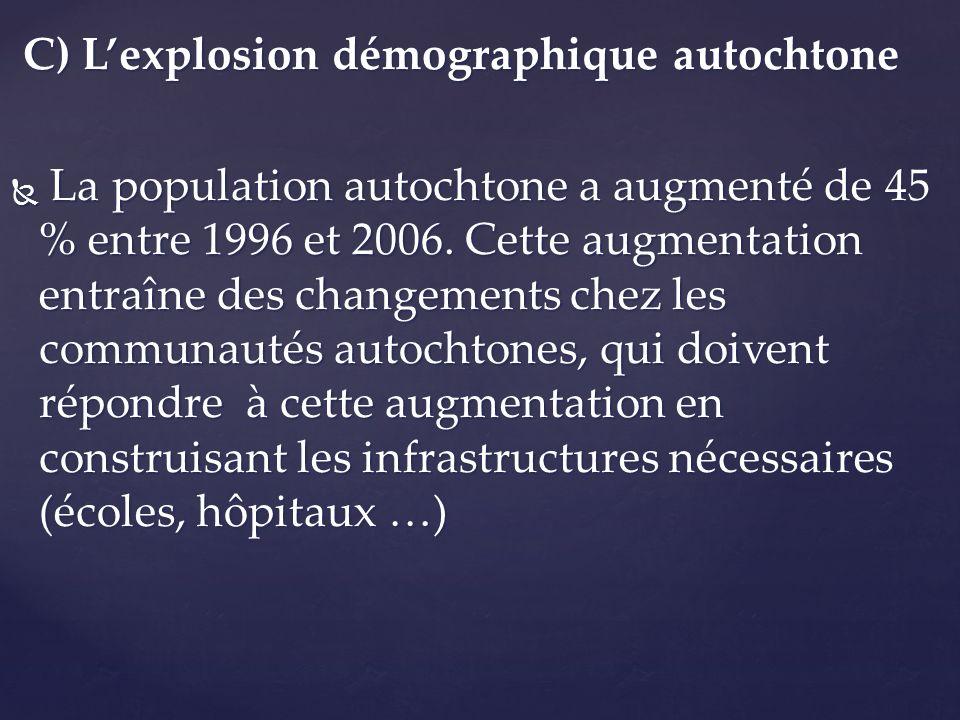 C) Lexplosion démographique autochtone C) Lexplosion démographique autochtone La population autochtone a augmenté de 45 % entre 1996 et 2006. Cette au