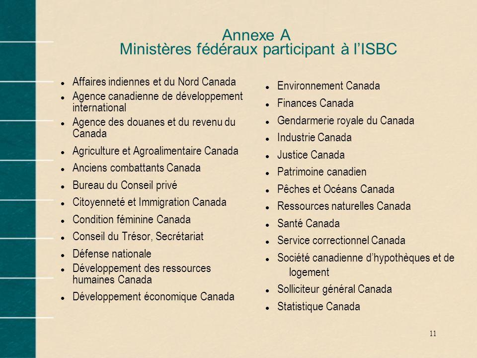11 Annexe A Ministères fédéraux participant à lISBC l Affaires indiennes et du Nord Canada l Agence canadienne de développement international l Agence