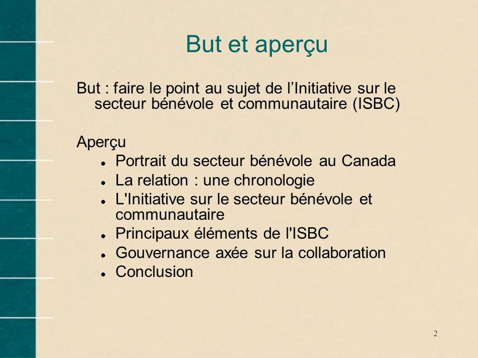 2 But et aperçu But : faire le point au sujet de lInitiative sur le secteur bénévole et communautaire (ISBC) Aperçu l Portrait du secteur bénévole au